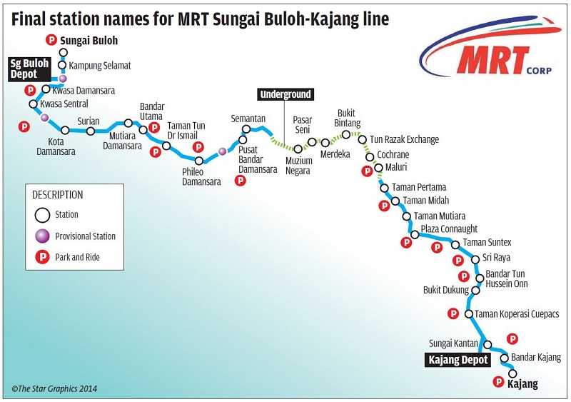 Image result for kajang sungai buloh mrt