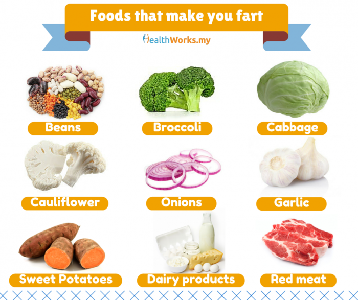 Foods To Eat To Get Rid Of Constipation